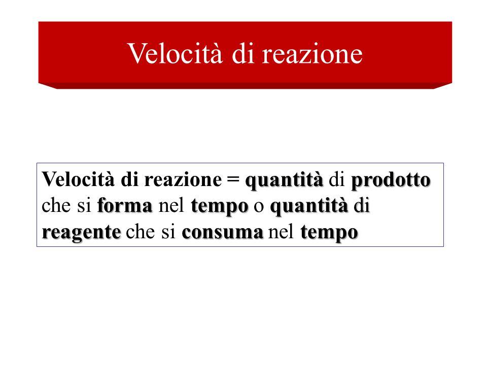Velocità di reazione Velocità di reazione = quantità di prodotto che si forma nel tempo o quantità di reagente che si consuma nel tempo.