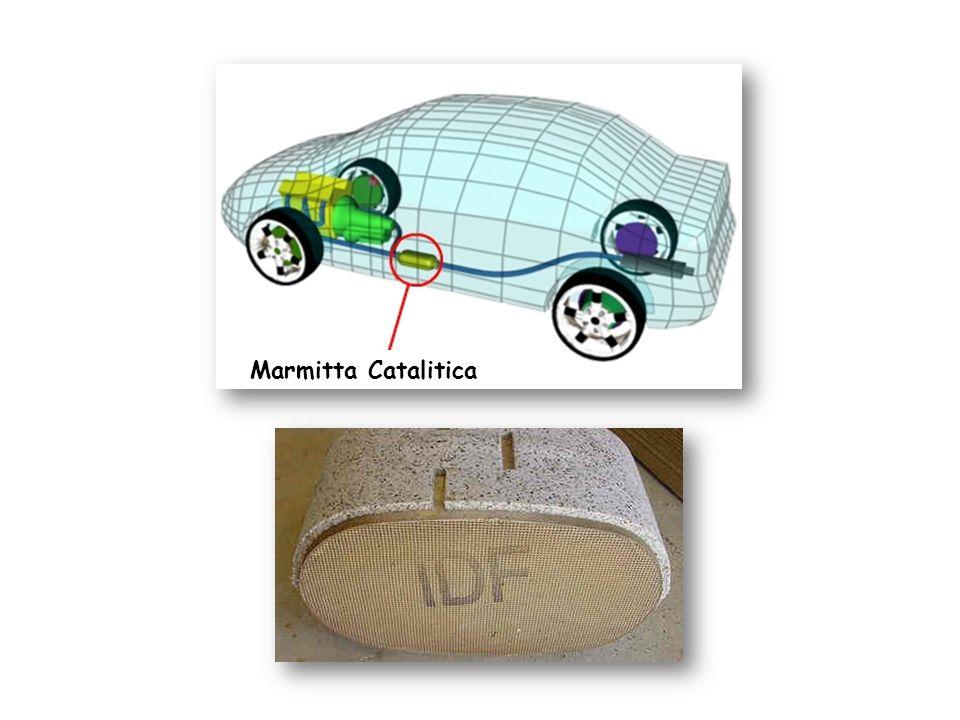 Marmitta Catalitica