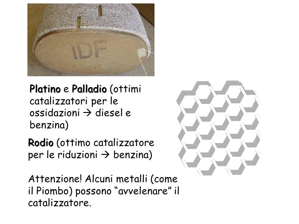 Platino e Palladio (ottimi catalizzatori per le ossidazioni  diesel e benzina)
