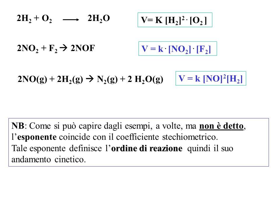 2NO(g) + 2H2(g)  N2(g) + 2 H2O(g)