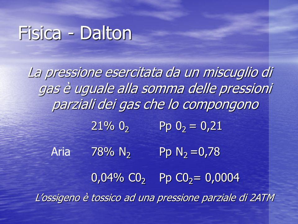 L'ossigeno è tossico ad una pressione parziale di 2ATM