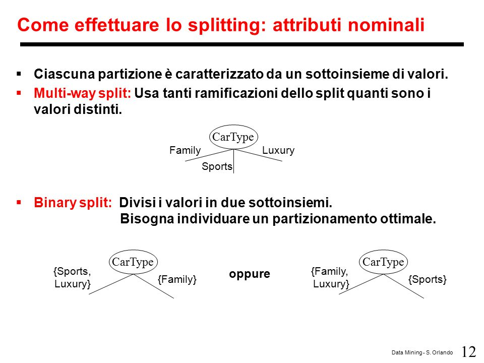 Come effettuare lo splitting: attributi nominali