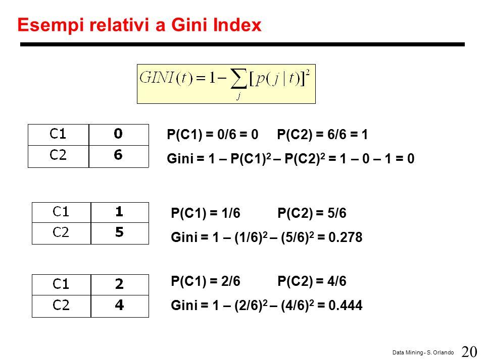 Esempi relativi a Gini Index