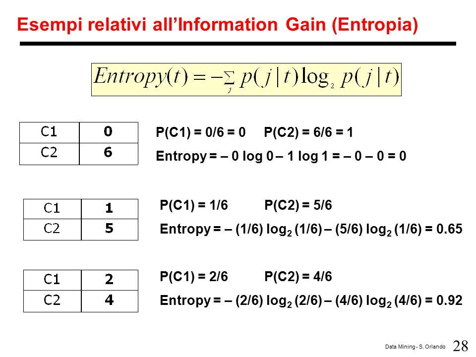 Esempi relativi all'Information Gain (Entropia)