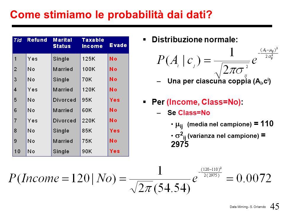 Come stimiamo le probabilità dai dati