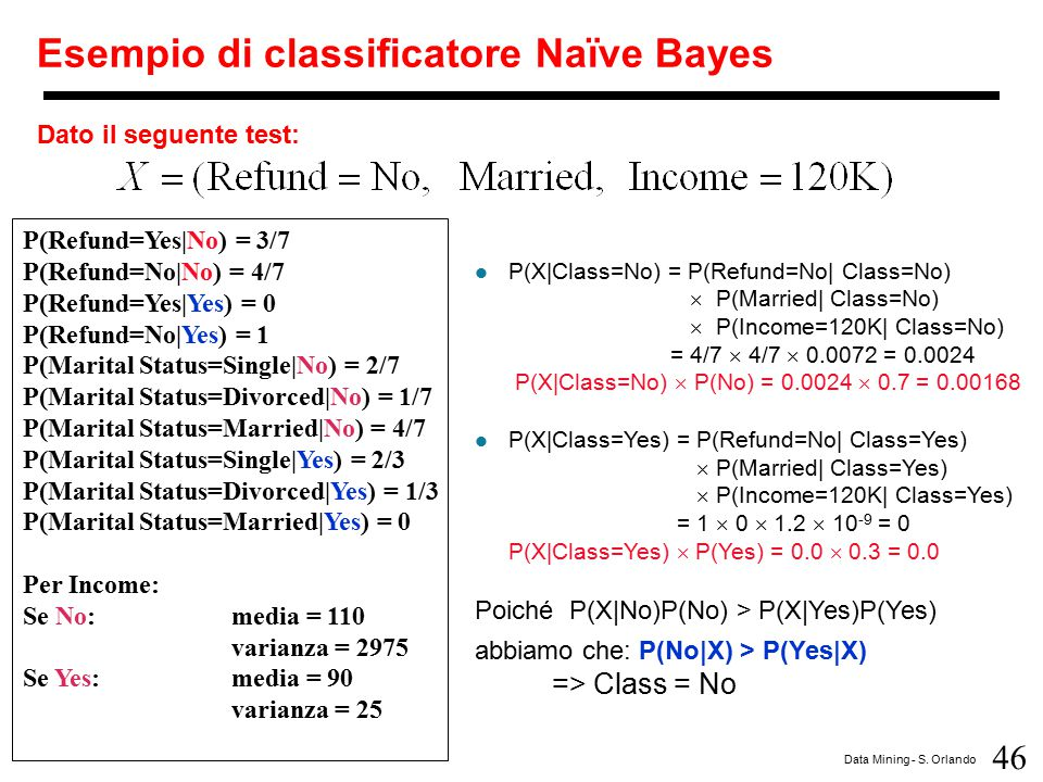 Esempio di classificatore Naïve Bayes