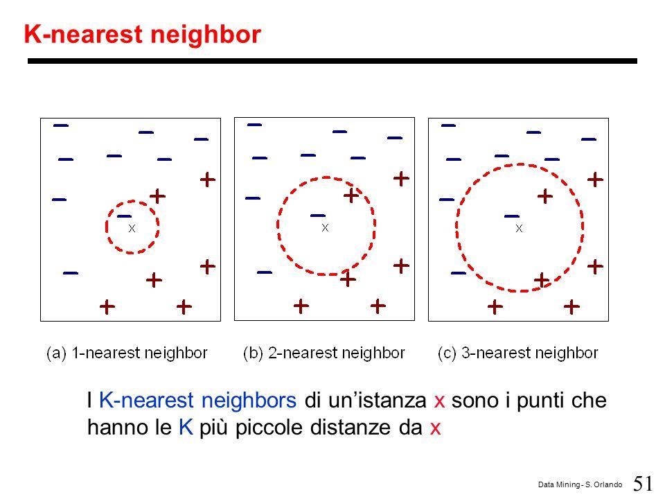 K-nearest neighbor I K-nearest neighbors di un'istanza x sono i punti che hanno le K più piccole distanze da x.