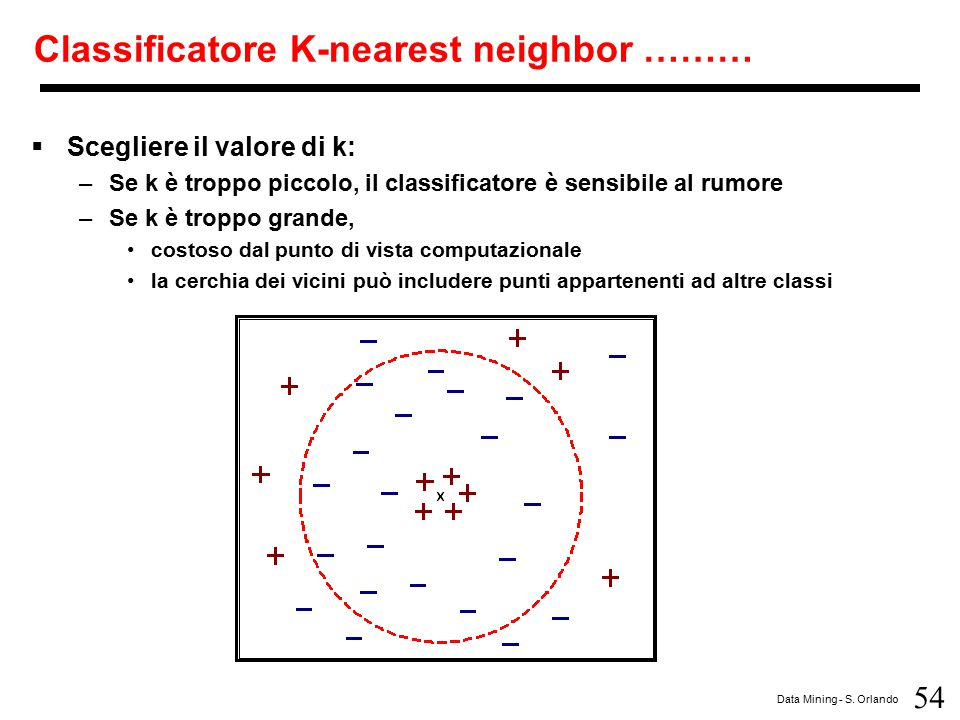 Classificatore K-nearest neighbor ………