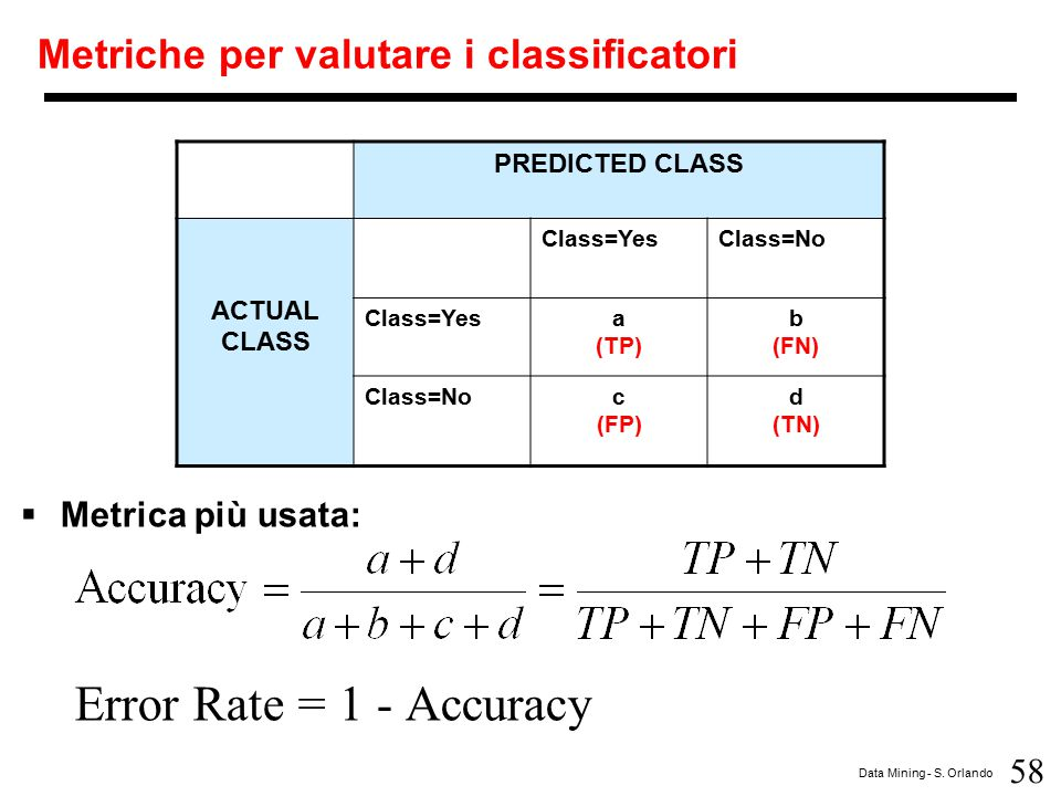 Metriche per valutare i classificatori