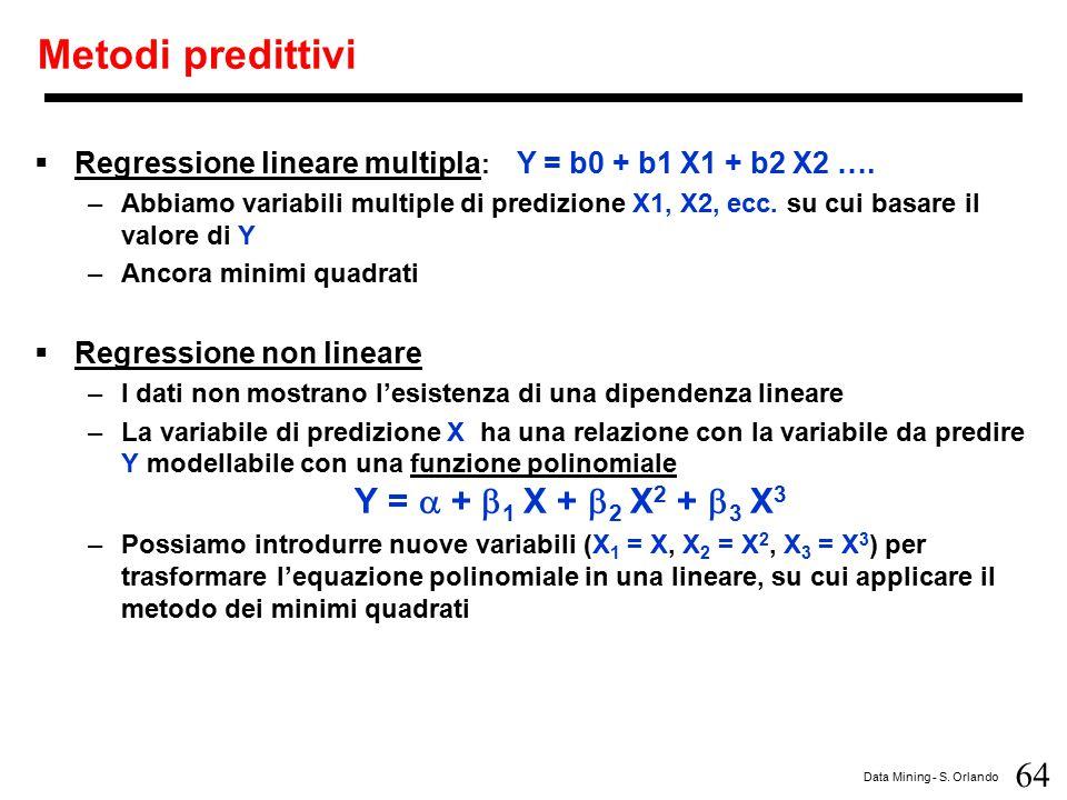 Metodi predittivi Regressione lineare multipla: Y = b0 + b1 X1 + b2 X2 ….