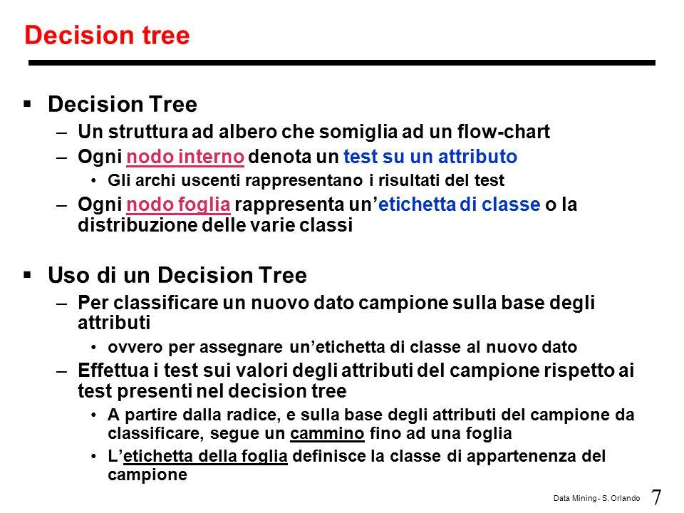 Decision tree Decision Tree Uso di un Decision Tree