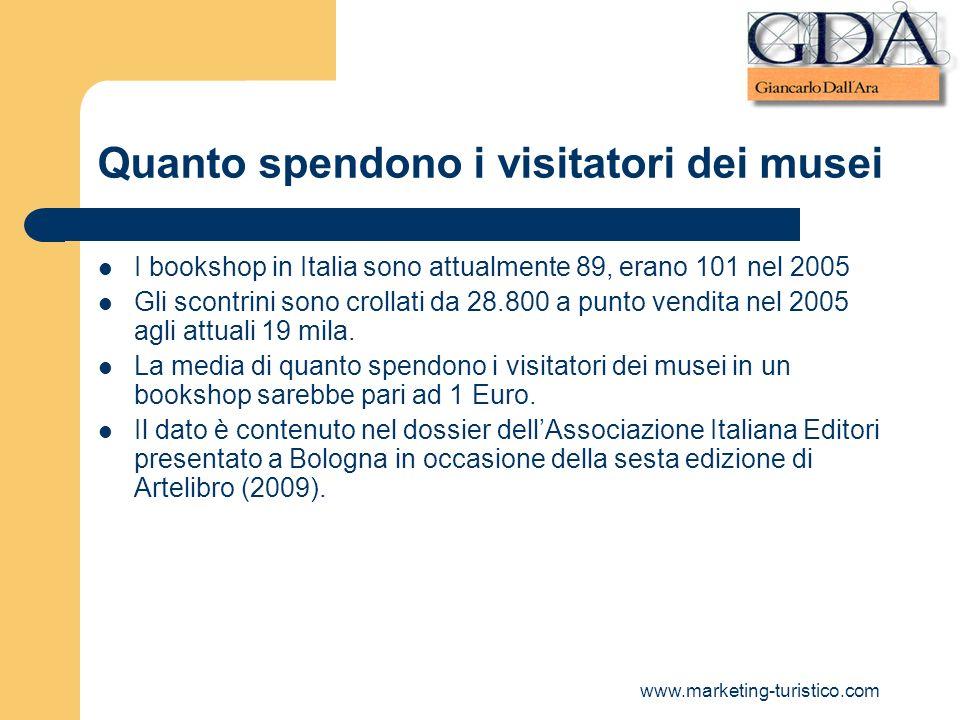 Quanto spendono i visitatori dei musei