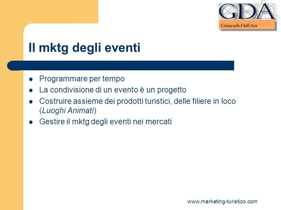 Il mktg degli eventi Programmare per tempo