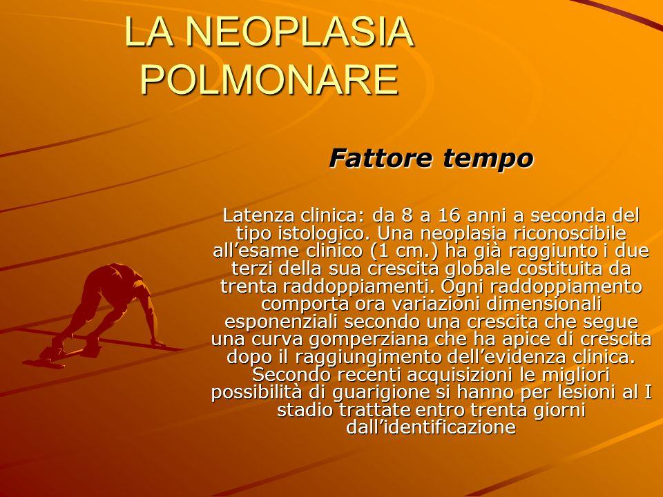 LA NEOPLASIA POLMONARE