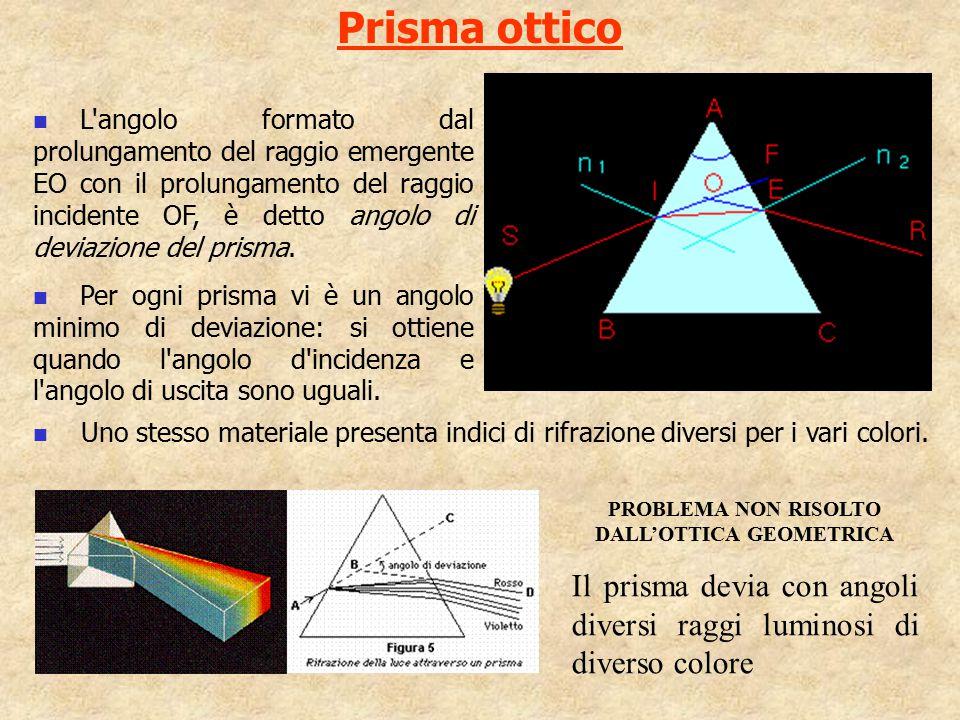 PROBLEMA NON RISOLTO DALL'OTTICA GEOMETRICA