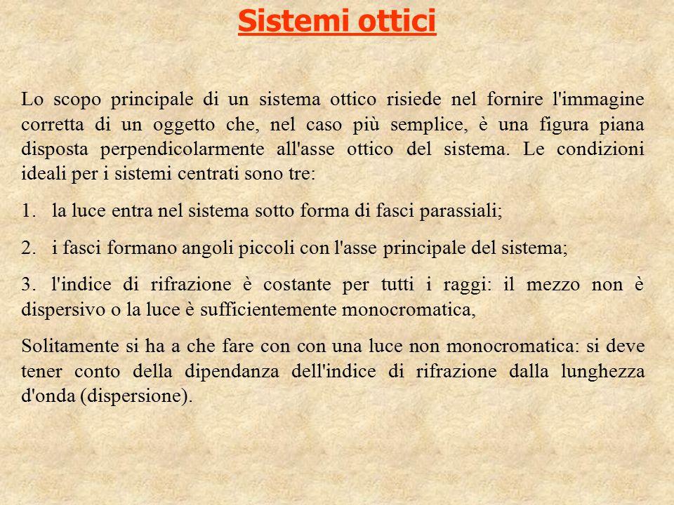 Sistemi ottici