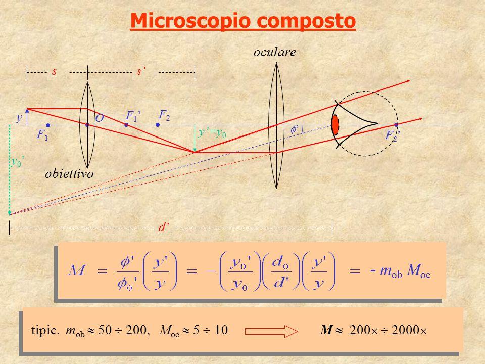 Microscopio composto - mob Moc oculare obiettivo