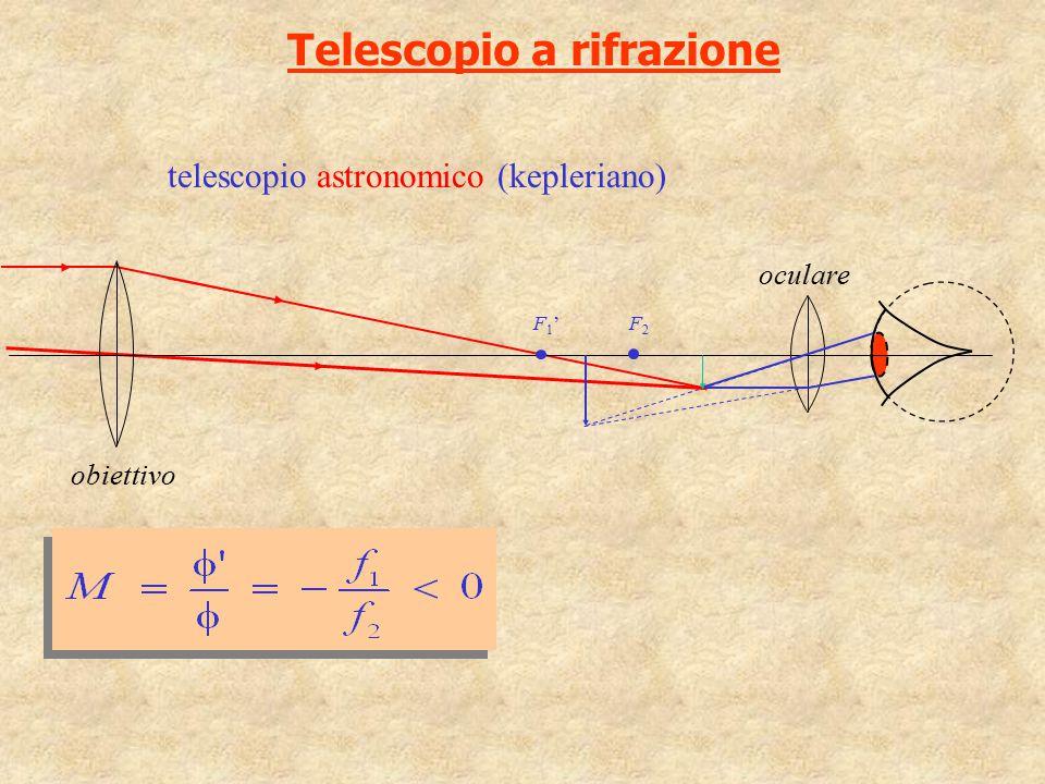 Telescopio a rifrazione