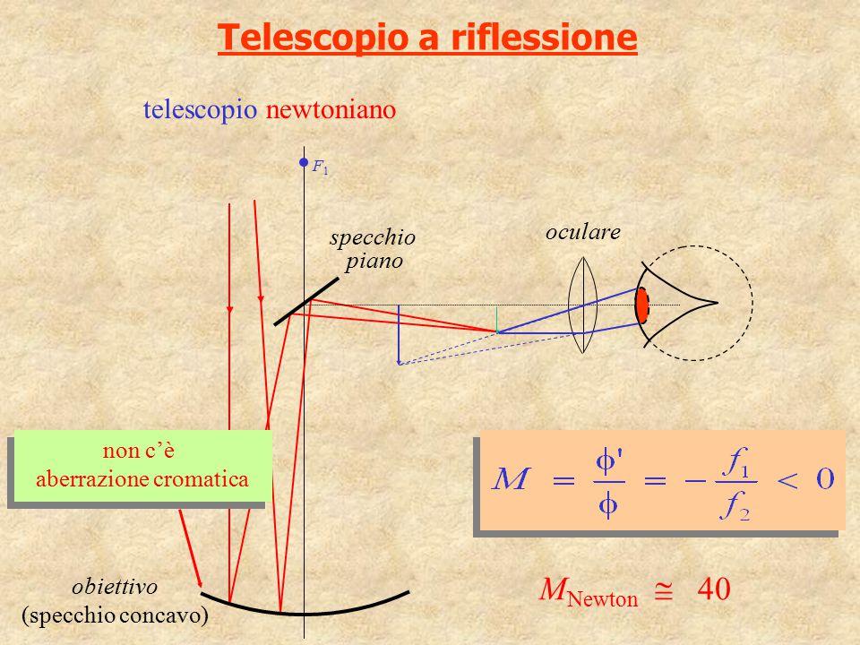 Telescopio a riflessione