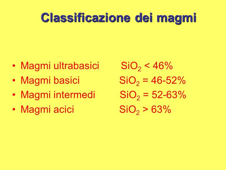 Classificazione dei magmi