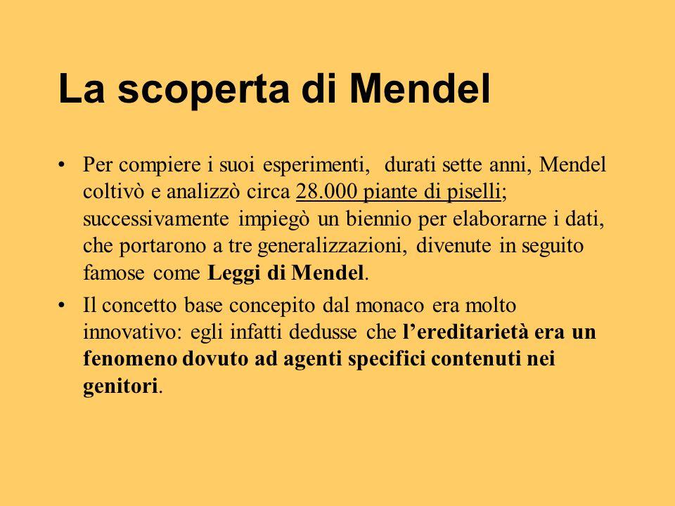 La scoperta di Mendel