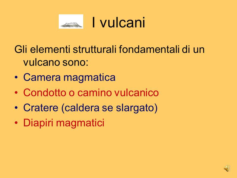 I vulcani i laccoliti sono plutoni concordanti con una for Piani di una camera per gli ospiti
