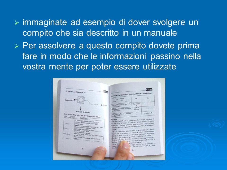 immaginate ad esempio di dover svolgere un compito che sia descritto in un manuale