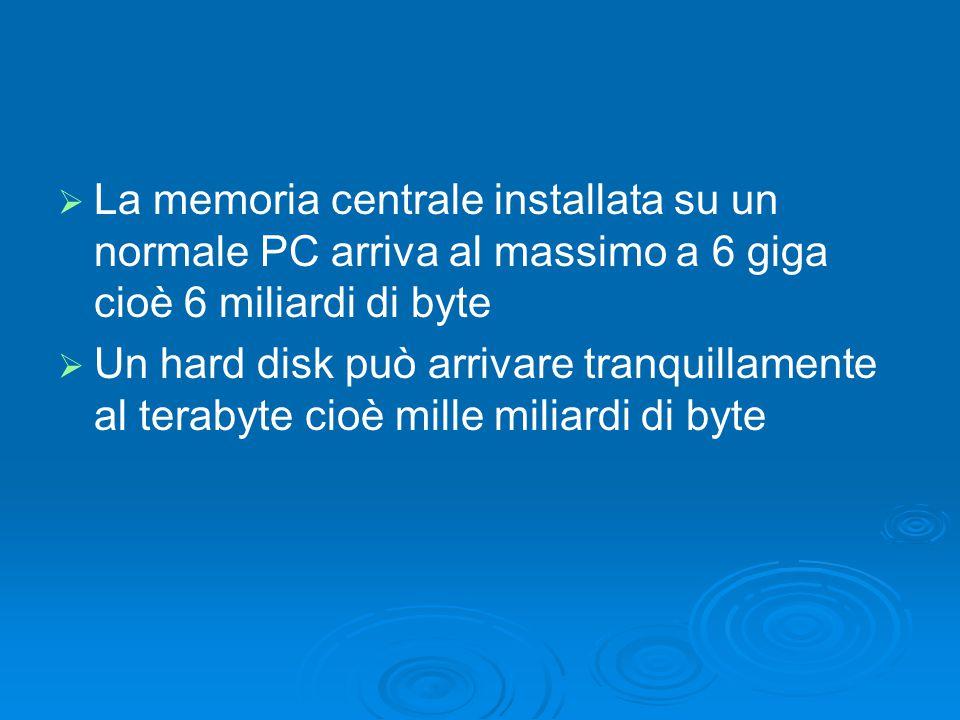 La memoria centrale installata su un normale PC arriva al massimo a 6 giga cioè 6 miliardi di byte