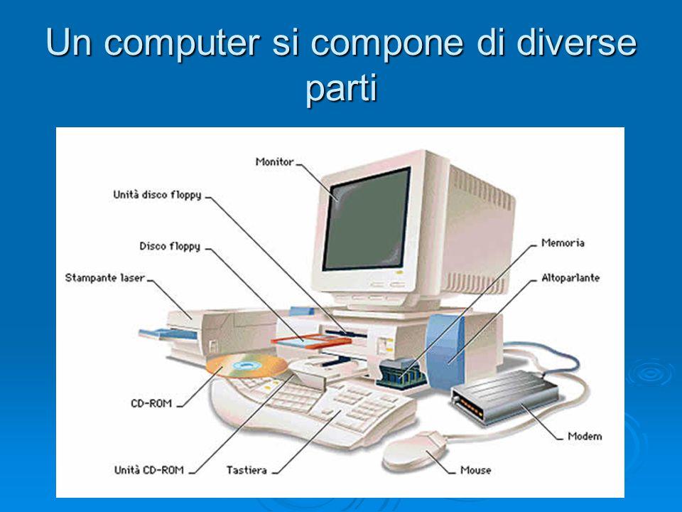Un computer si compone di diverse parti