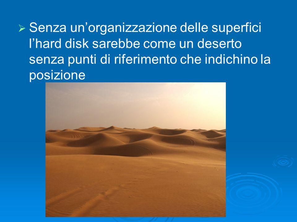 Senza un'organizzazione delle superfici l'hard disk sarebbe come un deserto senza punti di riferimento che indichino la posizione