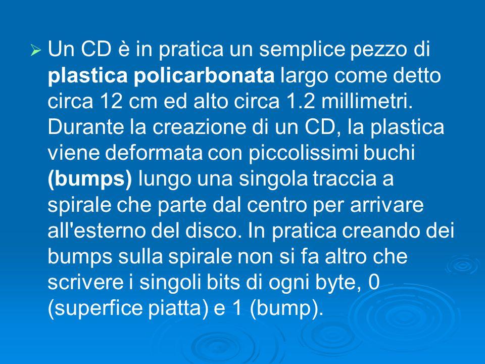 Un CD è in pratica un semplice pezzo di plastica policarbonata largo come detto circa 12 cm ed alto circa 1.2 millimetri.