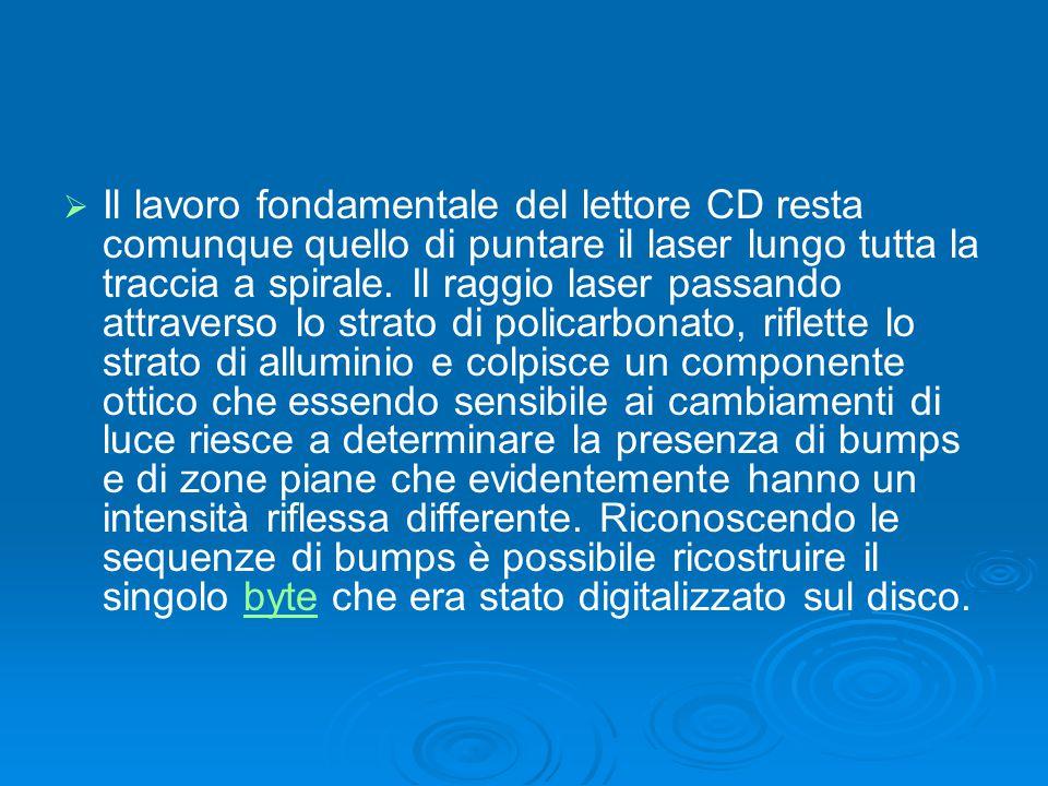 Il lavoro fondamentale del lettore CD resta comunque quello di puntare il laser lungo tutta la traccia a spirale.