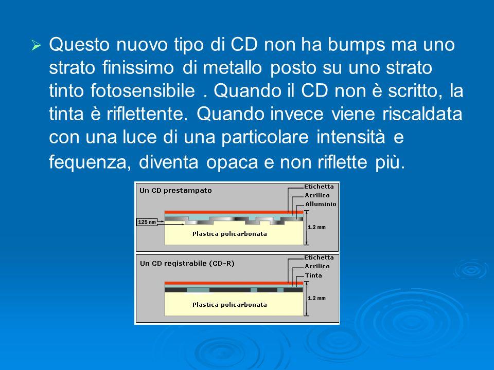 Questo nuovo tipo di CD non ha bumps ma uno strato finissimo di metallo posto su uno strato tinto fotosensibile .