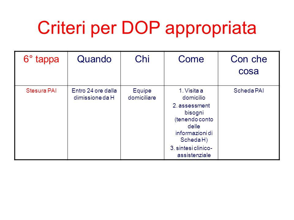 Criteri per DOP appropriata