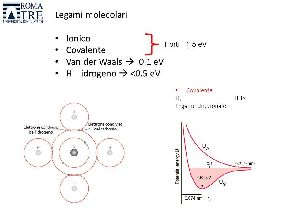 Legami molecolari Ionico Covalente Van der Waals  0.1 eV
