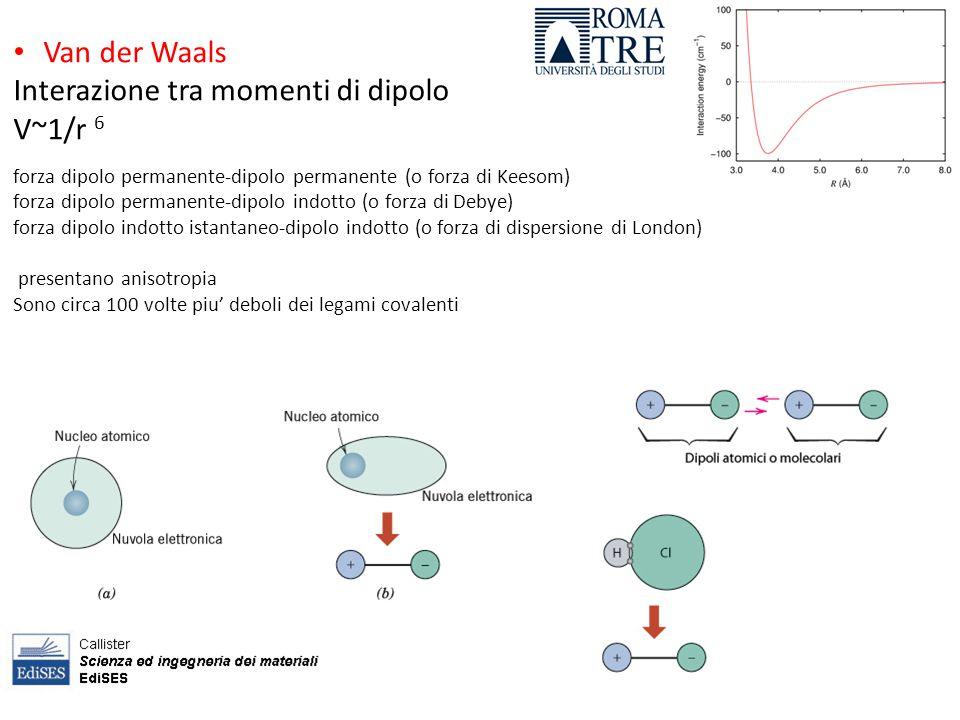 Van der Waals Interazione tra momenti di dipolo. V~1/r 6. forza dipolo permanente-dipolo permanente (o forza di Keesom)