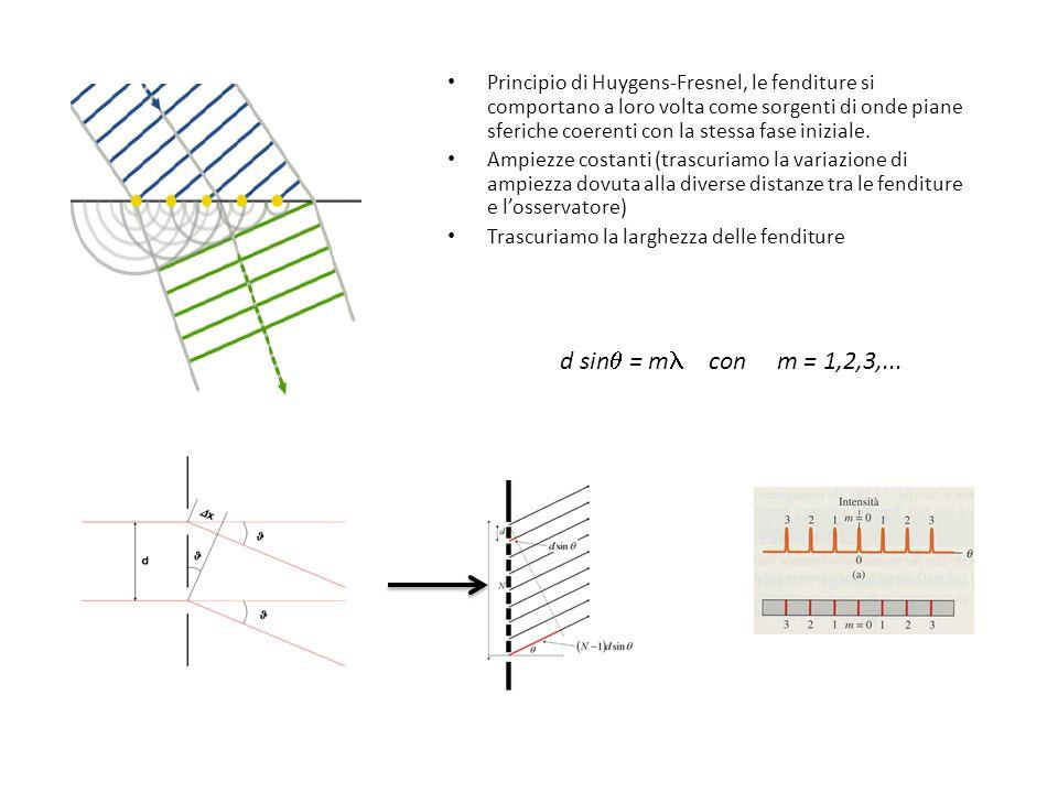 Principio di Huygens-Fresnel, le fenditure si comportano a loro volta come sorgenti di onde piane sferiche coerenti con la stessa fase iniziale.