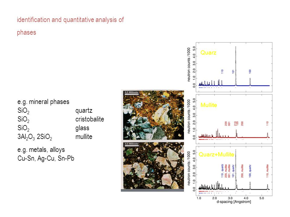 identification and quantitative analysis of phases