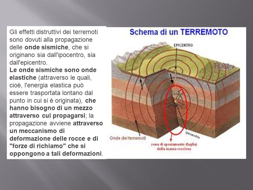 Gli effetti distruttivi dei terremoti sono dovuti alla propagazione delle onde sismiche, che si originano sia dall ipocentro, sia dall epicentro.