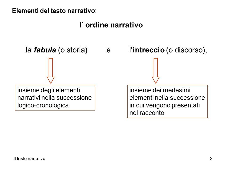 la fabula (o storia) e l'intreccio (o discorso),