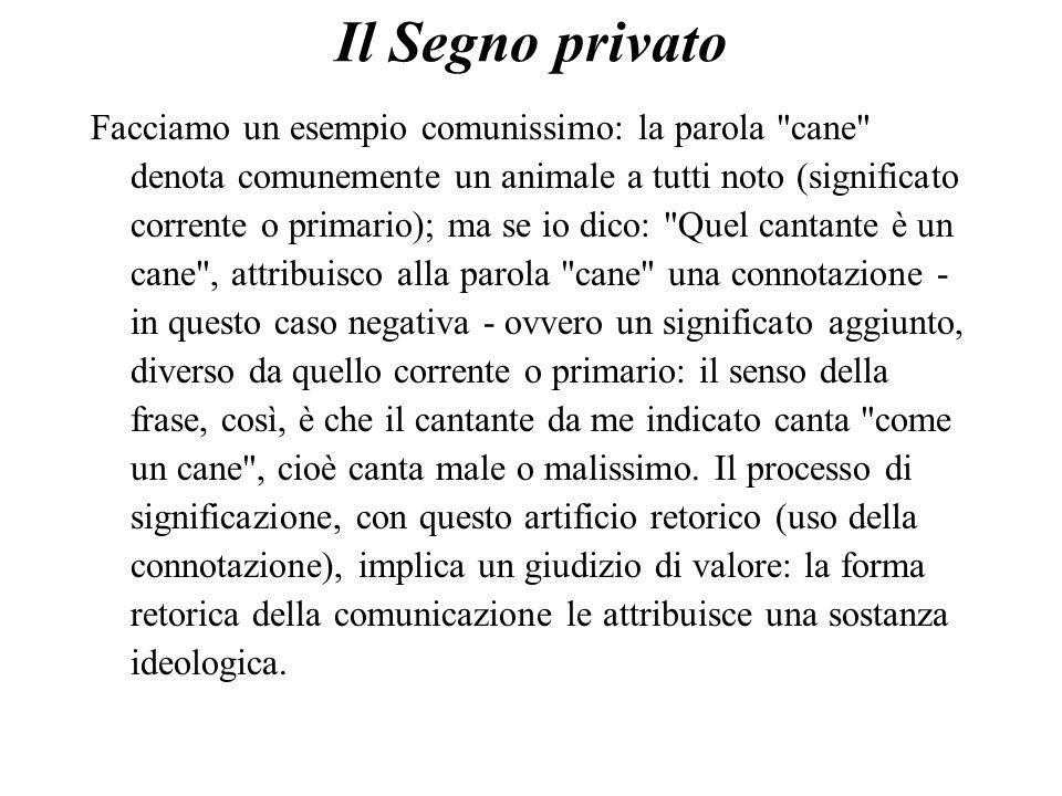 Il Segno privato