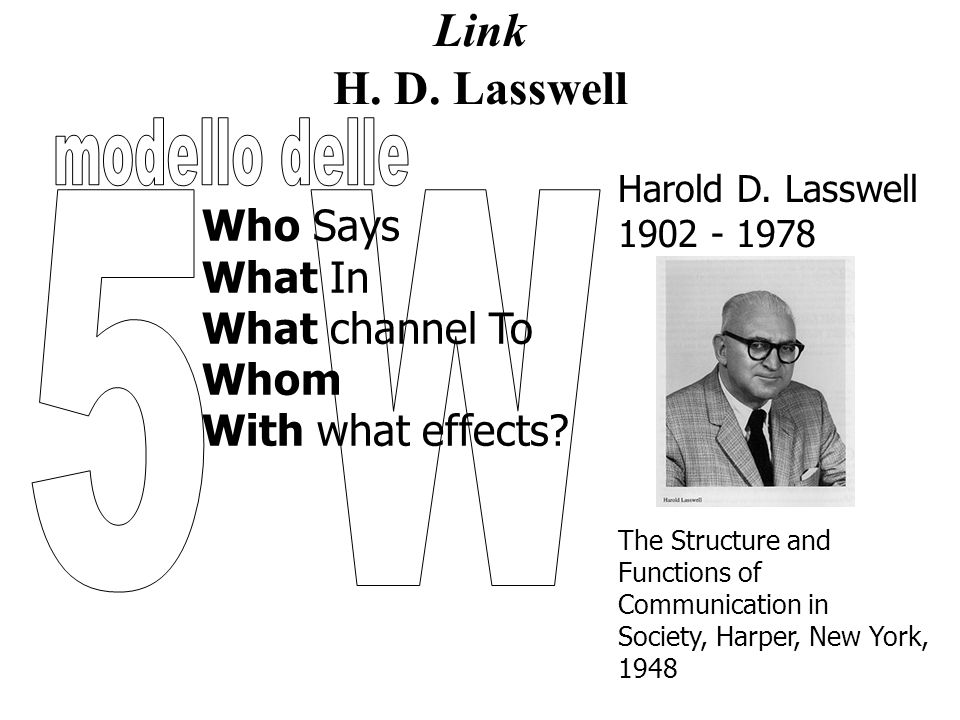 Link H. D. Lasswell modello delle 5 W Who Says What In What channel To