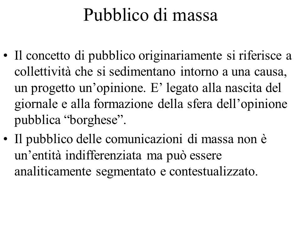Pubblico di massa