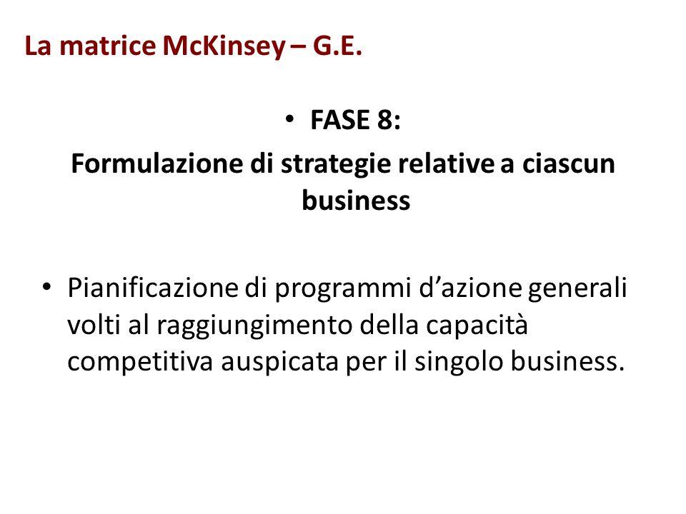 La matrice McKinsey – G.E.