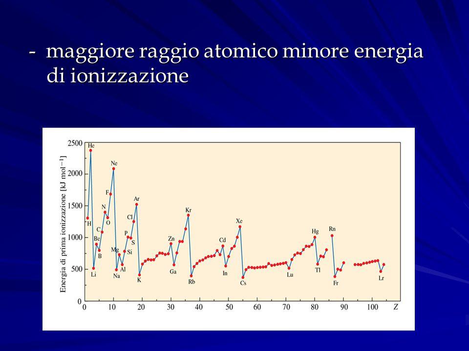 - maggiore raggio atomico minore energia di ionizzazione