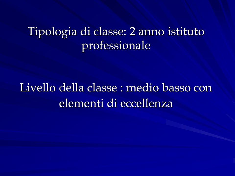 Tipologia di classe: 2 anno istituto professionale Livello della classe : medio basso con elementi di eccellenza