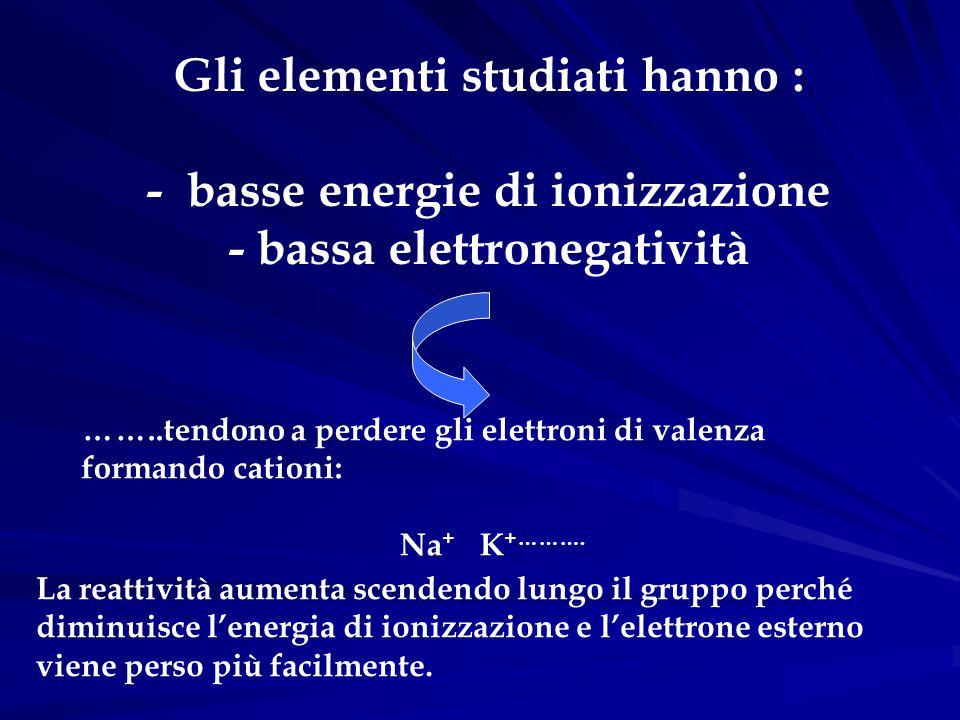 Gli elementi studiati hanno : - basse energie di ionizzazione - bassa elettronegatività