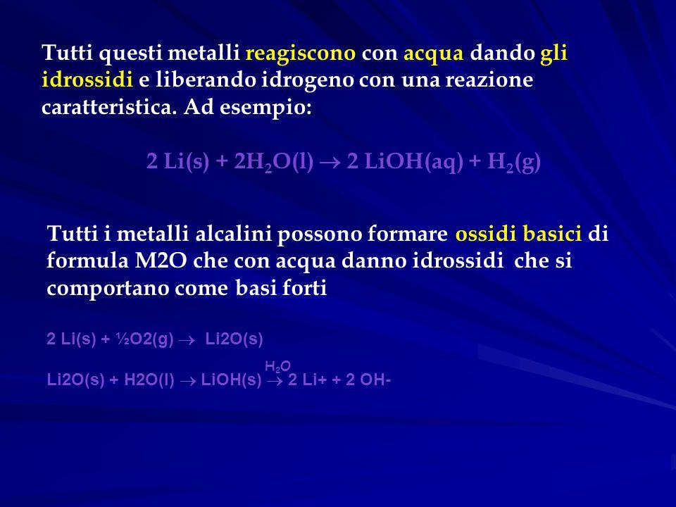 2 Li(s) + 2H2O(l)  2 LiOH(aq) + H2(g)