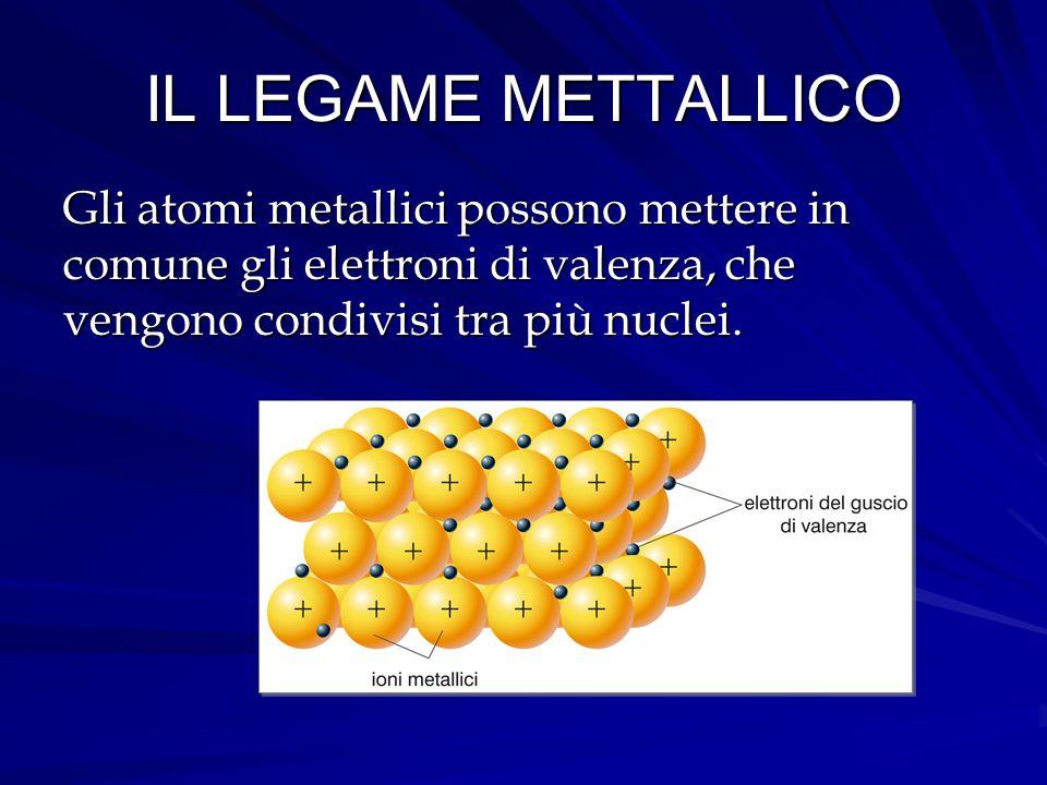 IL LEGAME METTALLICO Gli atomi metallici possono mettere in comune gli elettroni di valenza, che vengono condivisi tra più nuclei.