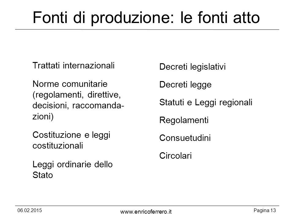 Fonti di produzione: le fonti atto
